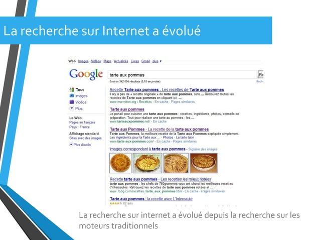 La recherche sur internet a évolué depuis la recherche sur lesmoteurs traditionnelsLa recherche sur Internet a évolué