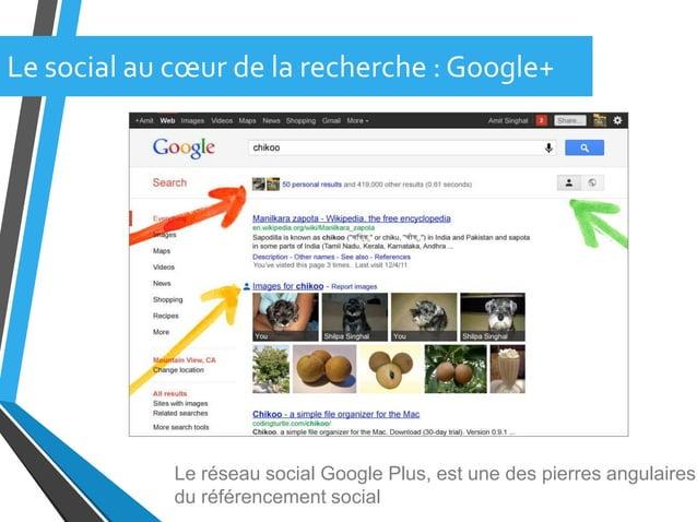 Le social au cœur de la recherche : Google+Le réseau social Google Plus, est une des pierres angulairesdu référencement so...