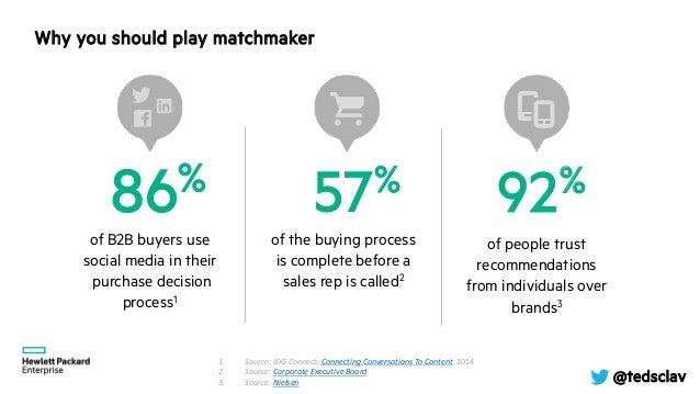 Hewlett Packard Enterprise  The dating game of BtoB influencer market