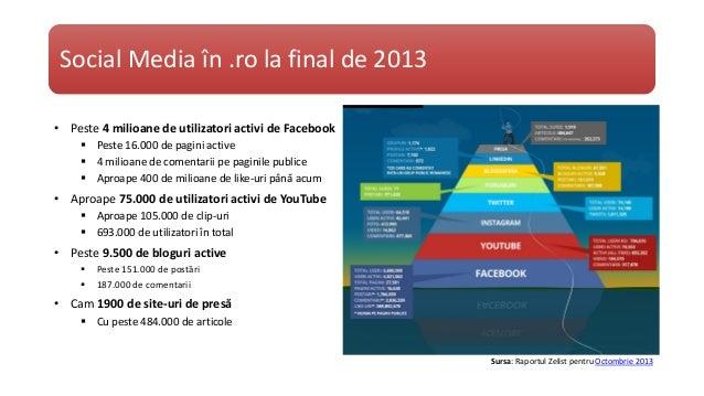 Social Media pentru ONG-uri Slide 2