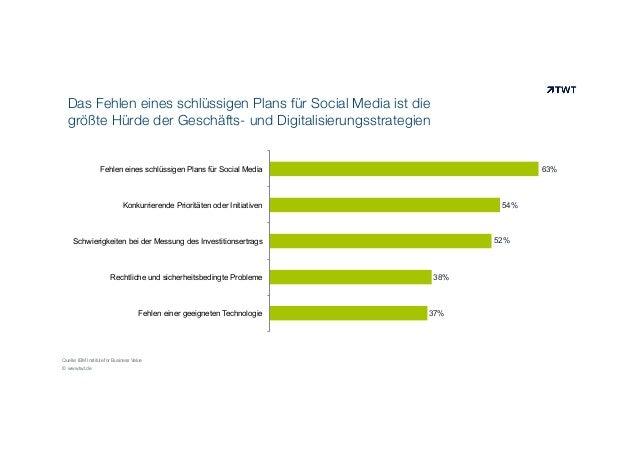 Das Fehlen eines schlüssigen Plans für Social Media ist die größte Hürde der Geschäfts- und Digitalisierungsstrategien © w...