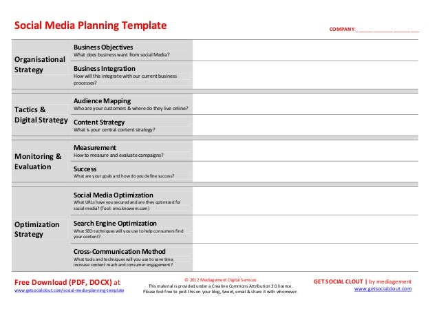 Social media planning template for Advertising media plan template