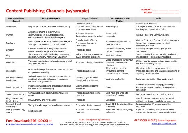 Media Plan Template. Sample Social Media Marketing Outline Template ...