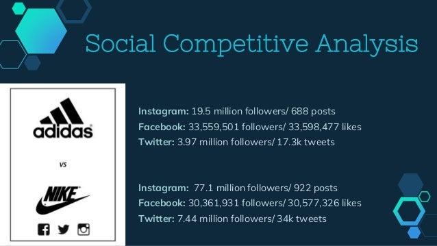 Adidas Social Media Playbook