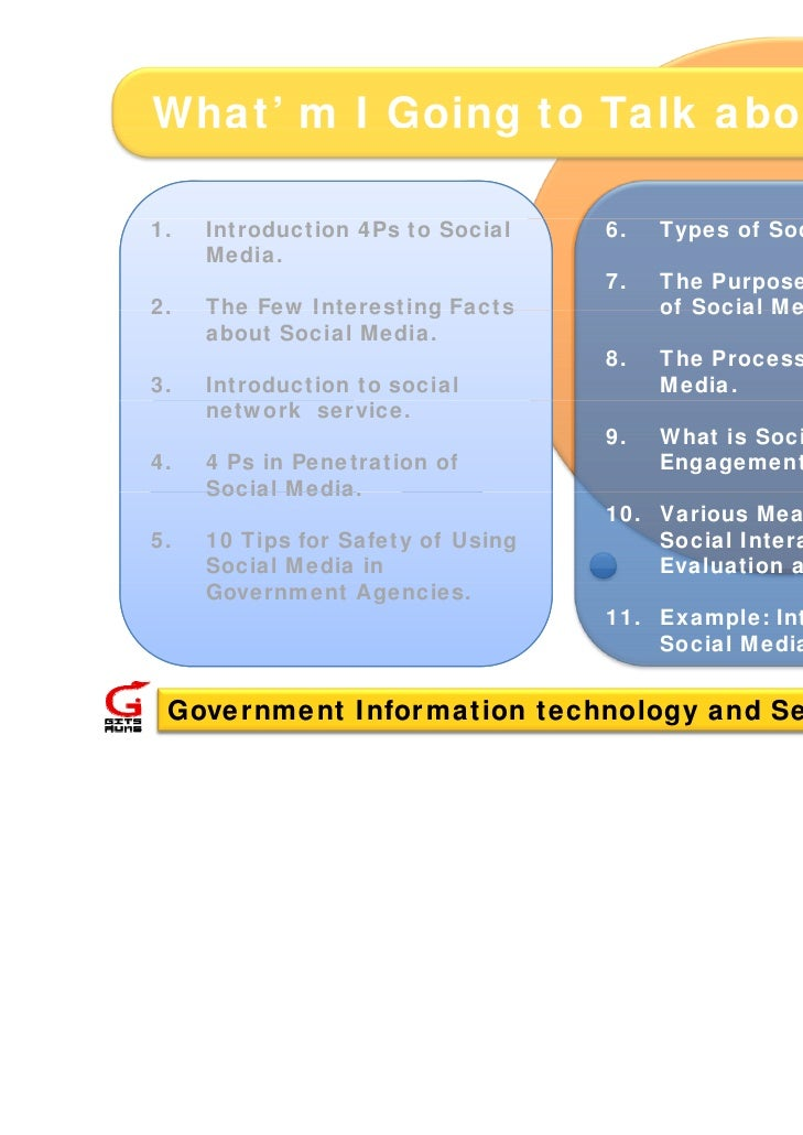 media and the government Government: federal government of the united states and social media sites essay should the government monitor social media there are multiple things the government monitors in our society, from cell phones when your texting or calling.