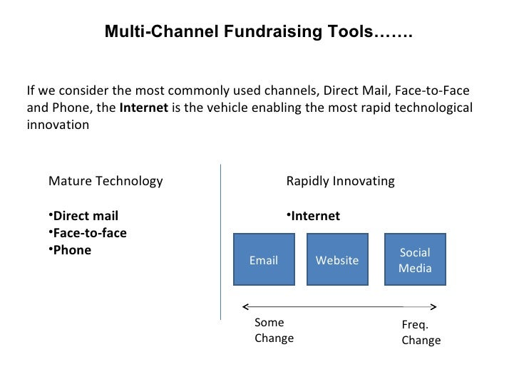Multi-Channel Fundraising Tools……. If we consider the most commonly used channels, Direct Mail, Face-to-Face and Phone, th...