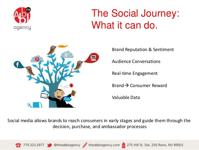 Brand Reputation & Sentiment Audience Conversations Real-time Engagement Brand Consumer Reward Valuable Data Social media...