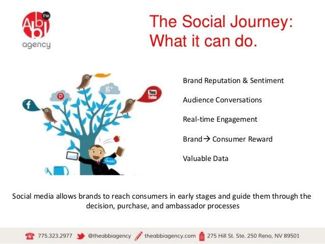 Brand Reputation & Sentiment Audience Conversations Real-time Engagement Brand Consumer Reward Valuable Data Social media...