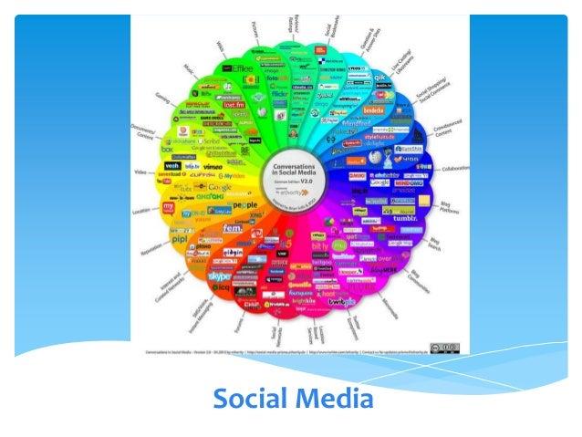 Social MediaSocial Media