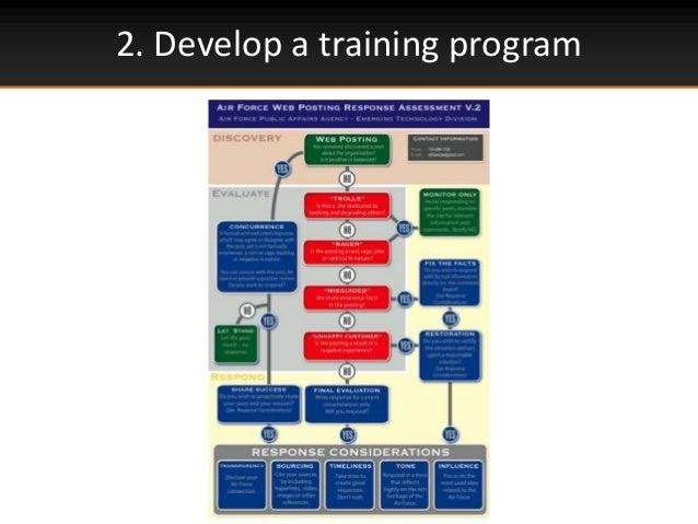 2. Develop a training program