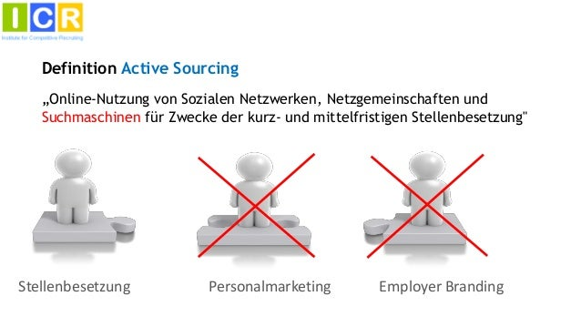 Social Media Recruiting Hype Oder Hilfe Key Note Von Wolfgang Bri