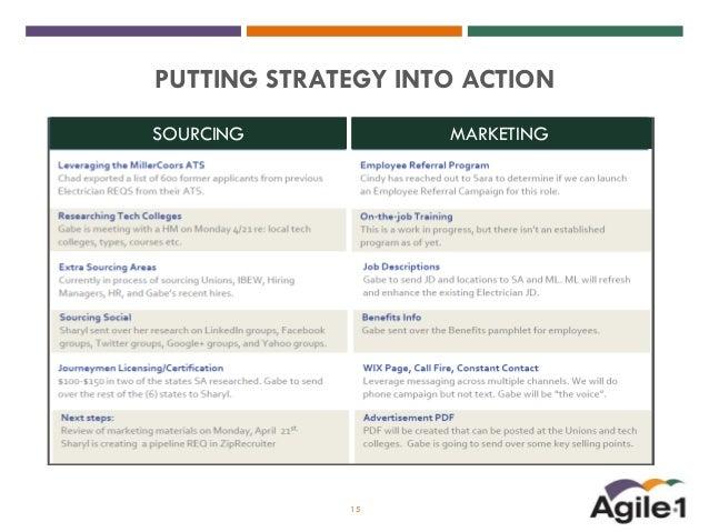 Engineering Marketing Strategies : Social media recruitment marketing strategies to enhance