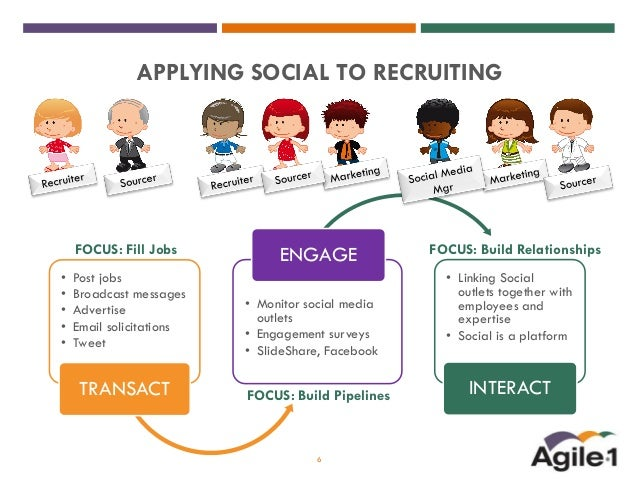 Social Media Recruitment Marketing Strategies To Enhance Your Hiring