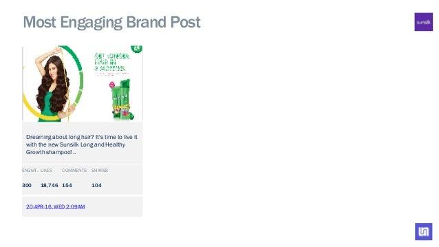Social Media Report - Shampoo Brands April 2016