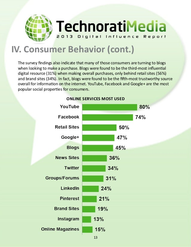 IV. Consumer Behavior (cont.) Online services most trusted 14