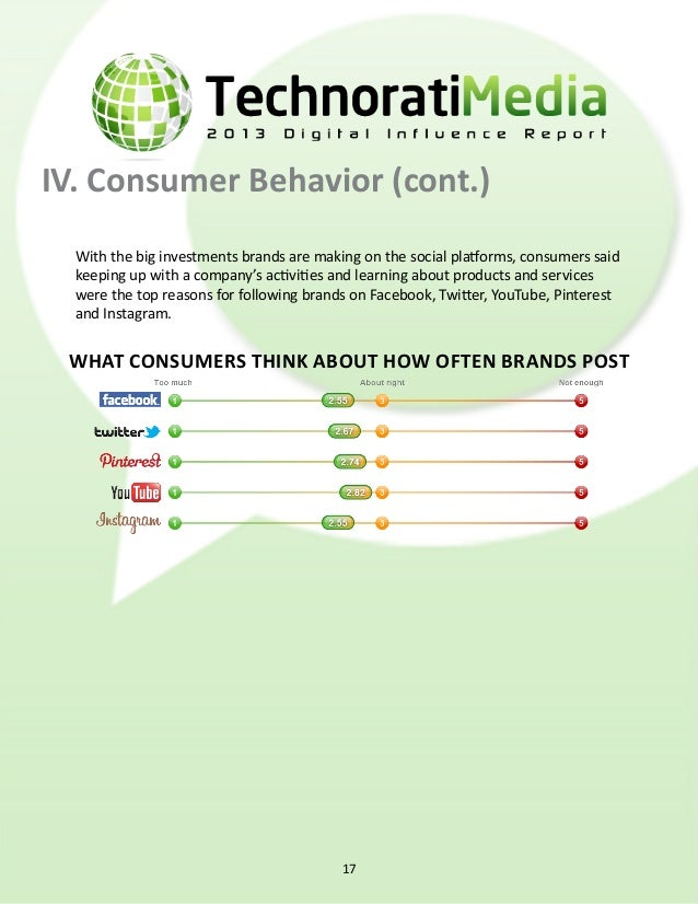 IV. Consumer Behavior (cont.) why consumers follow brands 18