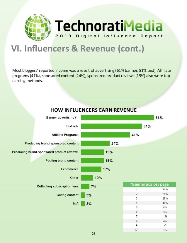 VI. Influencers & Revenue (cont.) what influencers are paid for Nearly half of influencers report having been paid for a s...