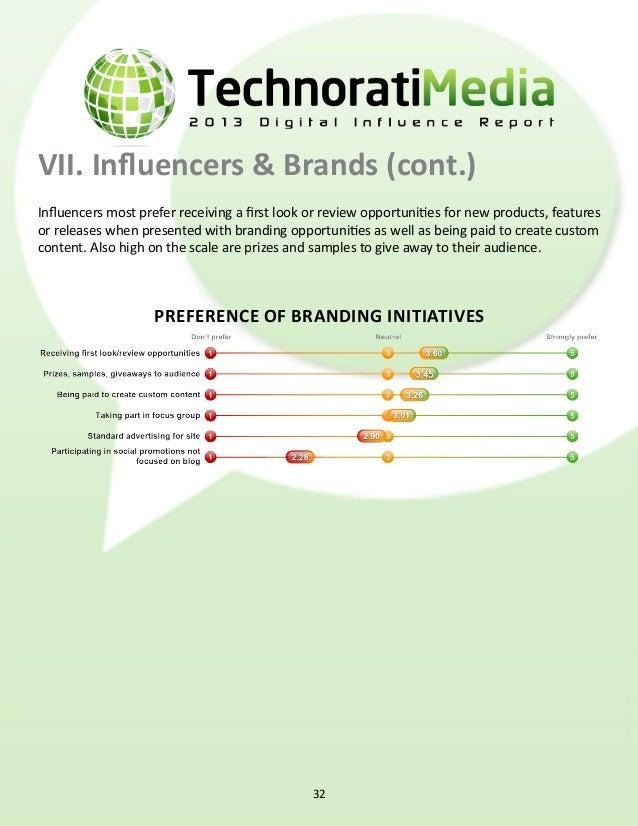 VIII. Influencers & Brands: Evolution What influencers say brand sources lackInfluencers' top branding pain points Influen...