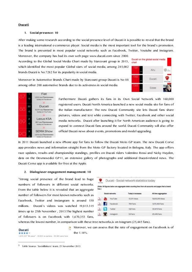 Social Media Report About HarleyDavidson Honda Ducati