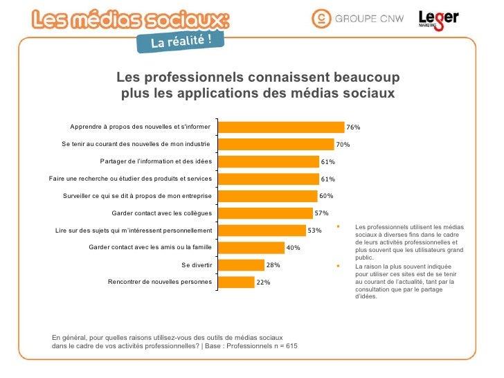 Les professionnels connaissent beaucoup plus les applications des médias sociaux En général, pour quelles raisons utilisez...