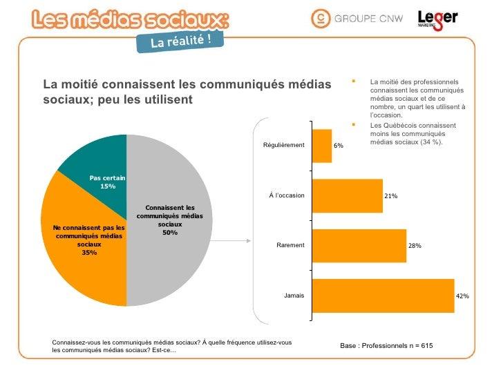 La moitié connaissent les communiqués médias sociaux; peu les utilisent <ul><li>La moitié des professionnels connaissent l...