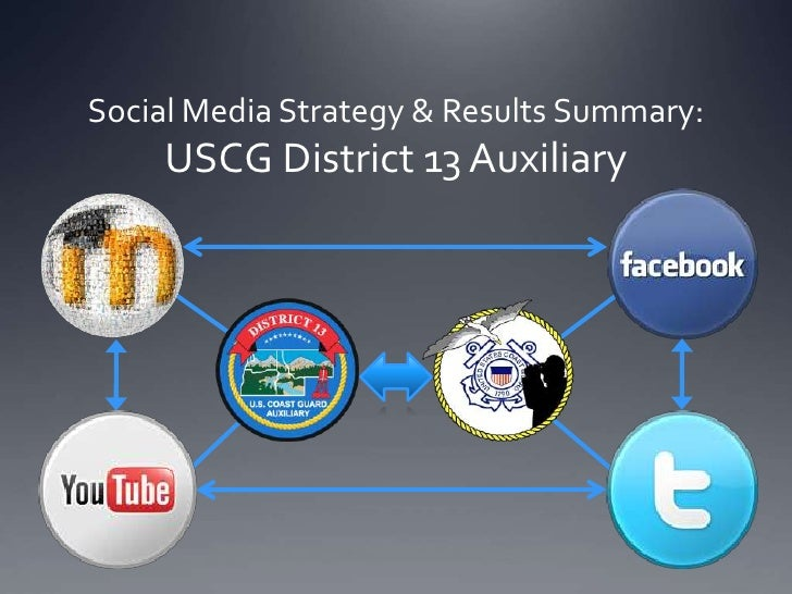 Social Media Strategy & Results Summary: USCG District 13 Auxiliary<br />