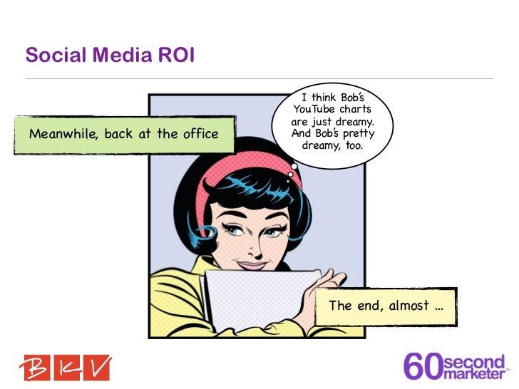 Social Media ROI                                  I think Bob'                                             s              ...