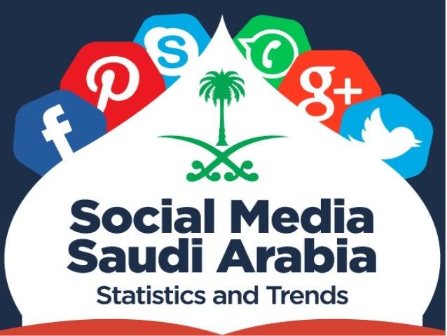 Social Media Saudi Arabia – Statistics and Trends