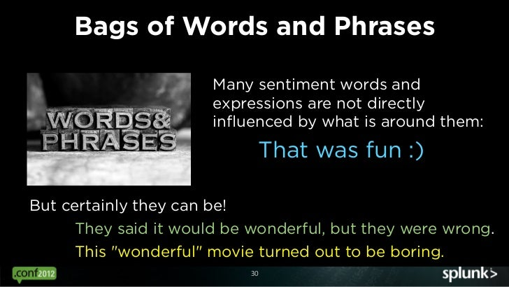 an overview of the words and phrases Top 25 positive words, phrases and empathy statements  previous 14th feb 2018 1,733,327  given them a quick summary of the call and explained the next steps.