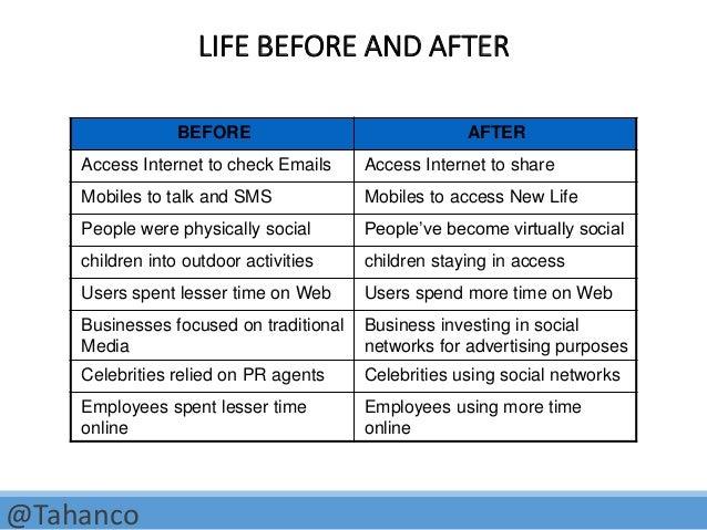 Life Before Social Media…