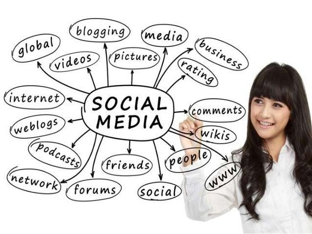 social media set up plan