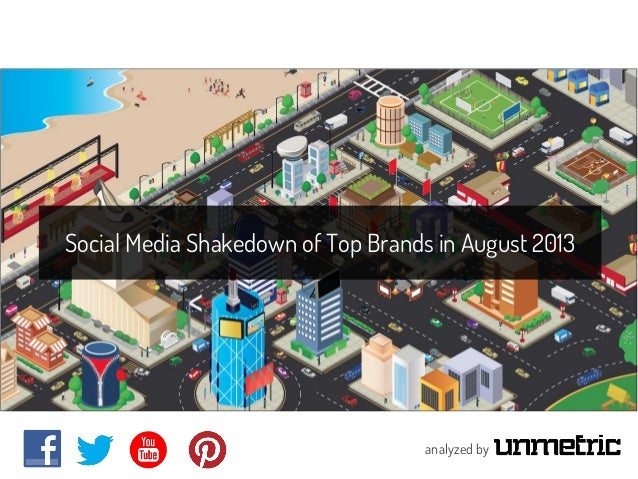 analyzed by Social Media Shakedown of Top Brands in August 2013