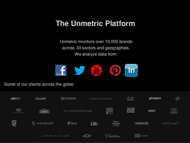 The Unmetric Platform Unmetric monitors over 10,000 brands across 30 sectors and geographies. We analyze data from:  Some ...