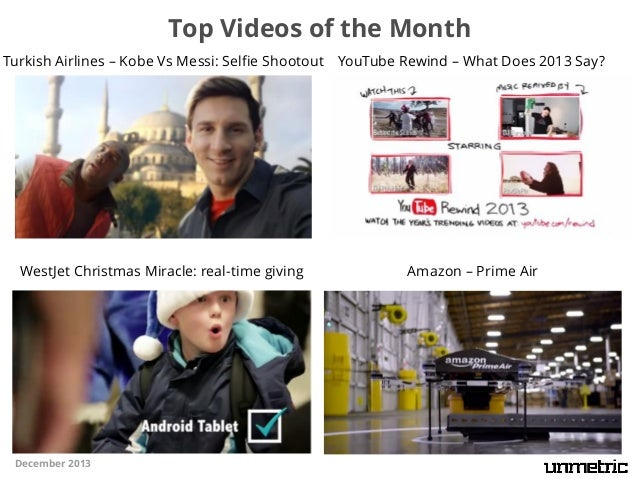 Top Videos of the Month Turkish Airlines – Kobe Vs Messi: Selfie Shootout YouTube Rewind – What Does 2013 Say?  WestJet Ch...