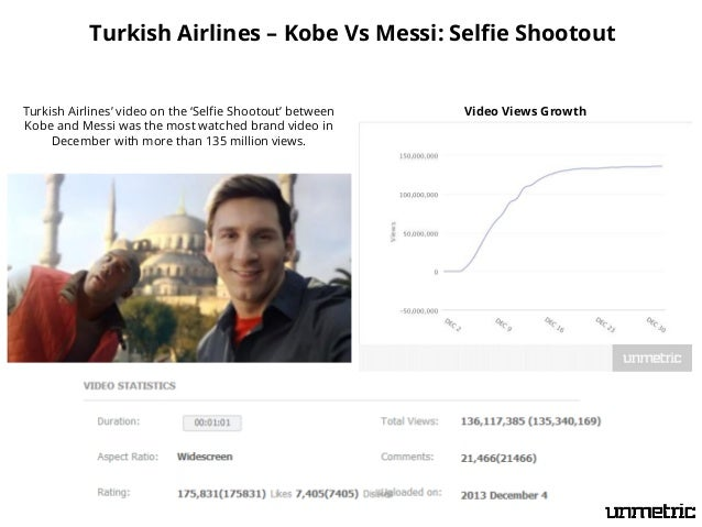 Turkish Airlines – Kobe Vs Messi: Selfie Shootout  Turkish Airlines' video on the 'Selfie Shootout' between Kobe and Messi...