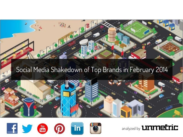 Social Media Shakedown of Top Brands in February 2014  analyzed by