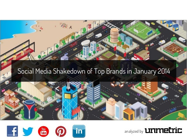 Social Media Shakedown of Top Brands in January 2014  analyzed by
