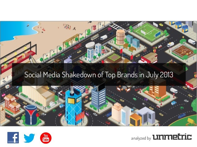 analyzed by Social Media Shakedown of Top Brands in July 2013