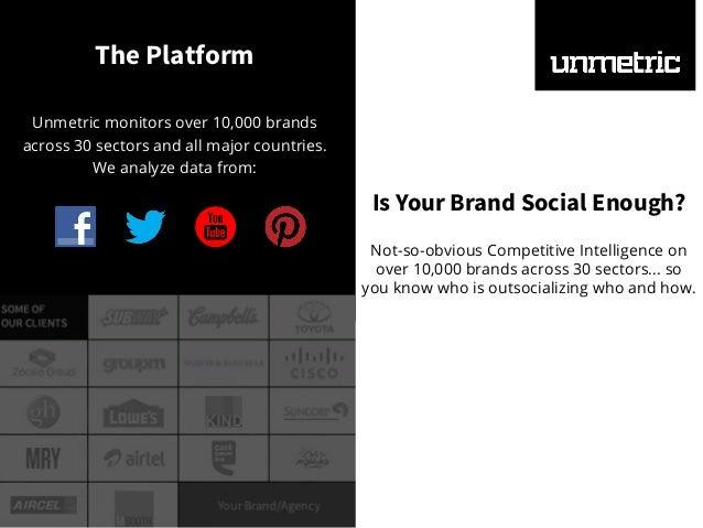 Social Media Shakedown of Top Brands in June 2013 Slide 2