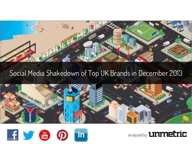 Social Media Shakedown of Top UK Brands in December 2013  analyzed by