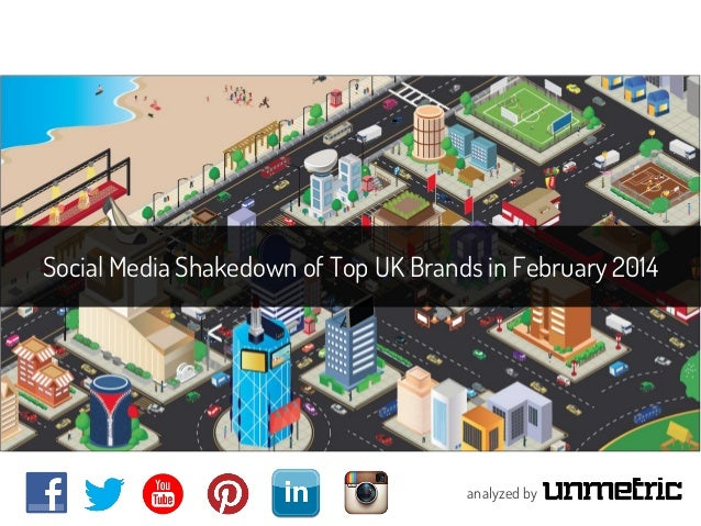 Social Media Shakedown of Top UK Brands in February 2014  analyzed by