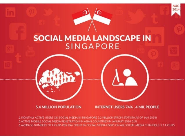 SOCIAL MEDIA LANDSCAPE IN S I N GA P O R E     5.4 MILLION POPULATION INTERNET USERS 74% ,4 MIL PEOPLE  A MONTHLY ACTIVE U...