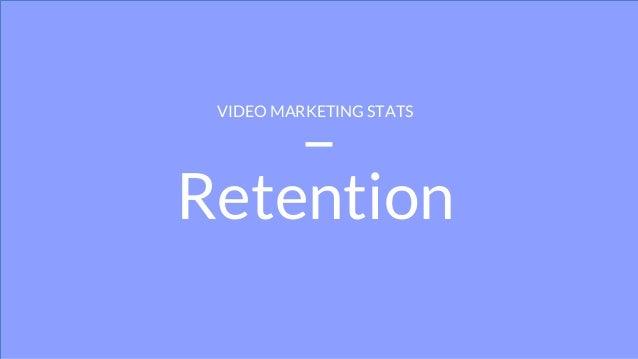 Retention VIDEO MARKETING STATS