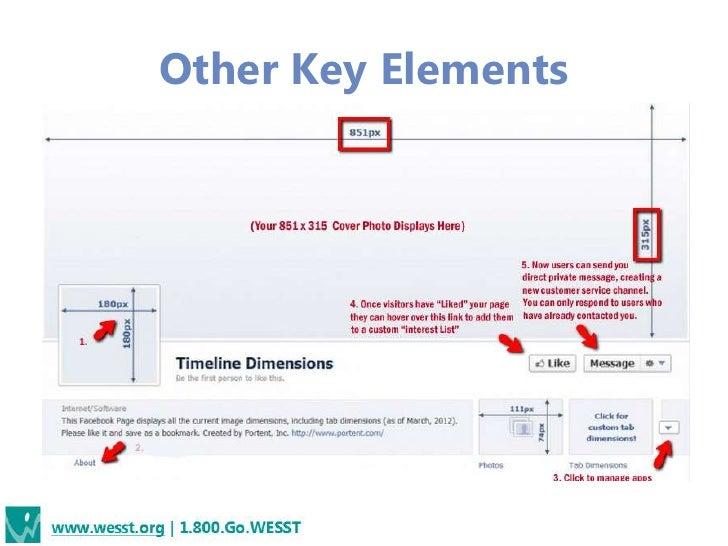 Other Key Elements