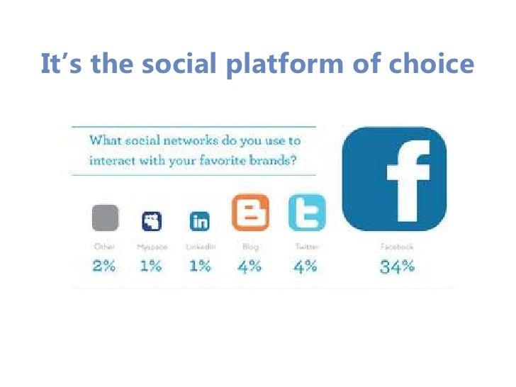 It's the social platform of choice