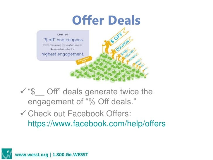 """Offer Deals """"$__ Off"""" deals generate twice the  engagement of """"% Off deals."""" Check out Facebook Offers:  https://www.fac..."""