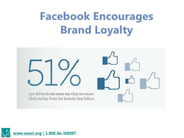 Facebook Encourages    Brand Loyalty