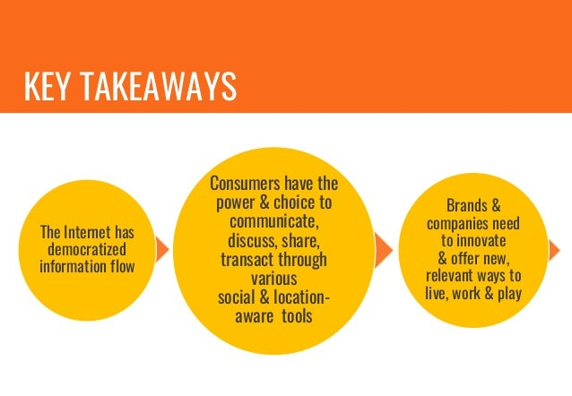 KEY TAKEAWAYS 1.Mostly anyone who is online is social 2.90% of those on social media use mobile phones to access the platf...