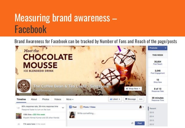 Measuring brand awareness– Facebook