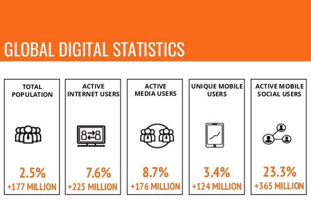 40 Inspiring Social Media Case Studies Slide 3